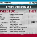 Rachel Maddow Sums Up The Government Shutdown