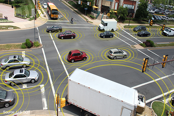 Connected vehicles can help to mitigate crashes on busy urban streets.