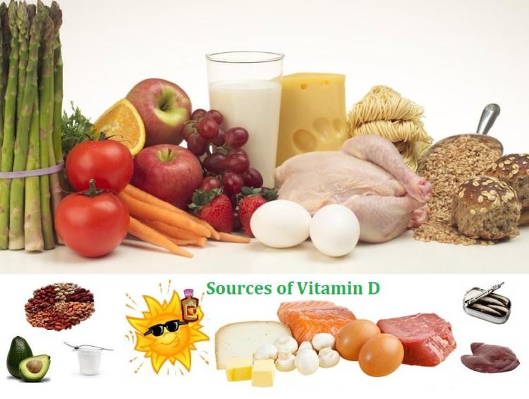 A few sources of  Vitamin D.